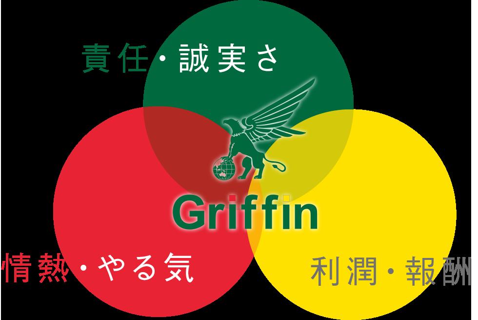griffin980